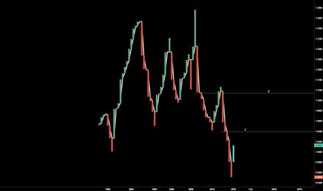 NOKSEK: A buy on dips trade