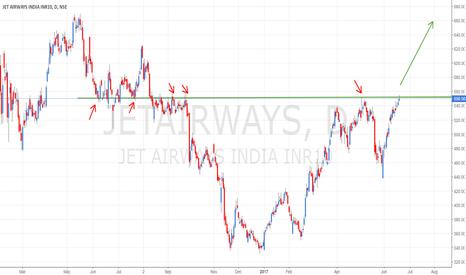 JETAIRWAYS: JETAIRWAYS - POTENTIAL LONG BREAKOUT