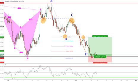 AUDUSD: Structure based trade on 4HR Chart