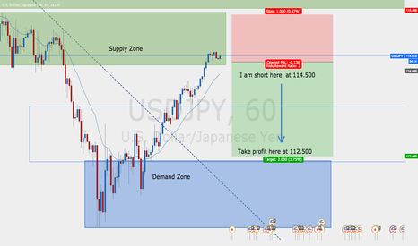 USDJPY: USDJPY short supply and demand trade