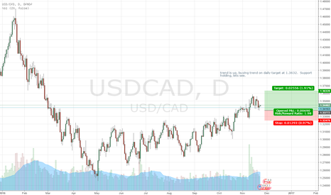 USDCAD: USDCAD daily longs target 1.3632