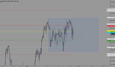 NQ1!: Trading levels for 5/30/2018