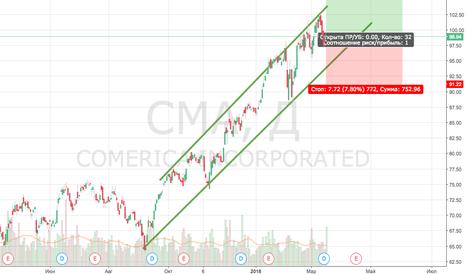 CMA: CMA
