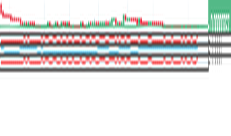 RPXBTC: Прогноз по паре RPX/BTC