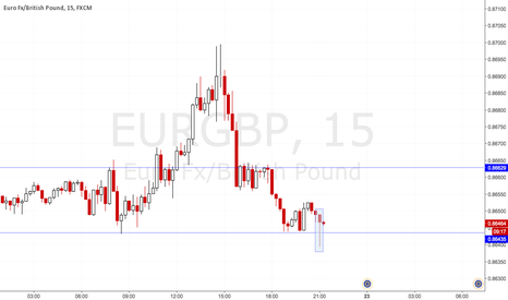 EURGBP: Going up? Bullish pinbar at strong support area