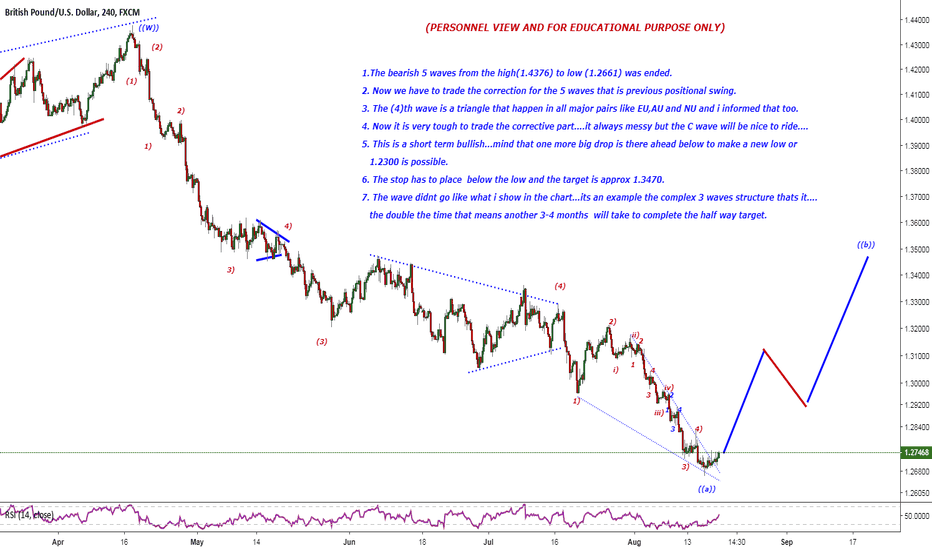 GBPUSD: Positional view on GBP/USD