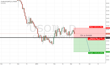 USOIL: USOIL down trend resumption