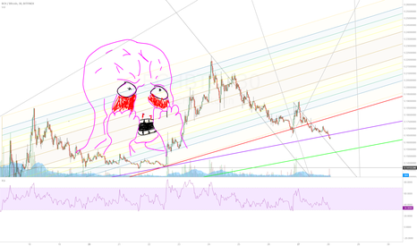 BCHBTC: Awaiting for the Bitcoin correction, these BCH bags are heavy!