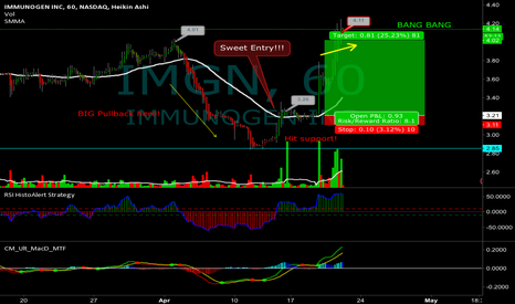 IMGN: Profit NOW!!! Remember my call - Congratulations to my clients!