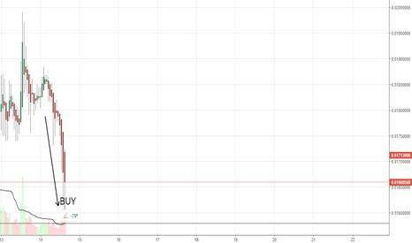 LTCBTC: Ltc/Btc price is down. time to buy