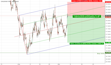 USDRUB_TOM: USDRUB/ Продажа 58,18