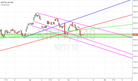 NIFTY: NIFTY