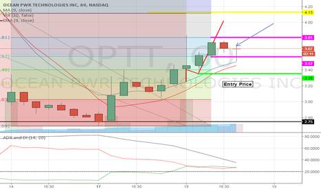 OPTT: Keep the buy orders coming in, bulls!