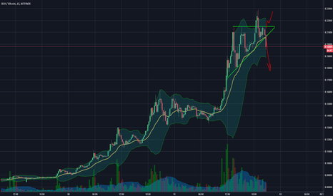 BCHBTC: BCH Ascending Triangle