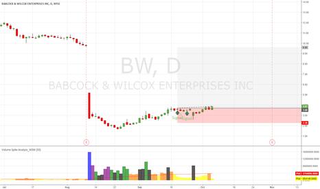 BW: BW REloaded