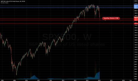 SPX500: S&P 500 Bounce