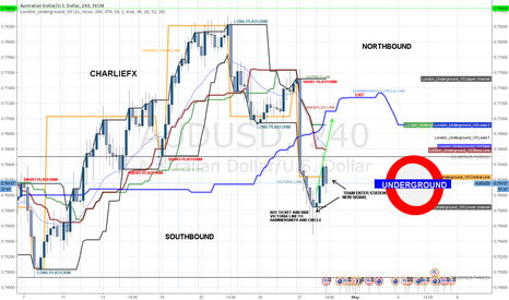 AUDUSD: TRADING STRATEGY - LONDON UNDERGOUND
