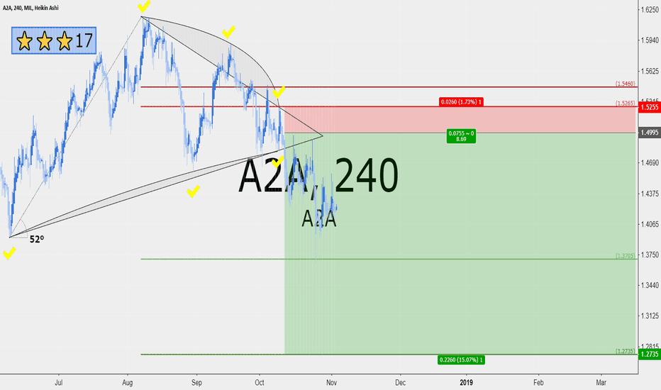 A2A: SHORT A2A 8 RRR short