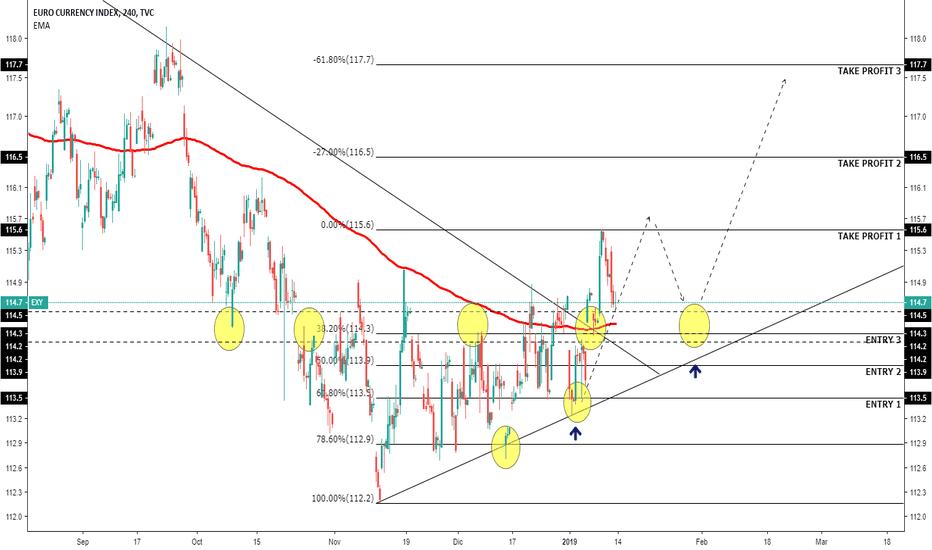 EXY: Euro fuerte ?