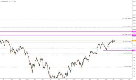 CBK: Commerzbank bleibt straight im Rallyodus