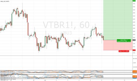 VTBR1!: VTBR