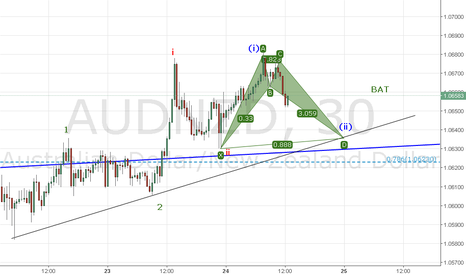 AUDNZD: Wish more bullish trend will happen before xmas