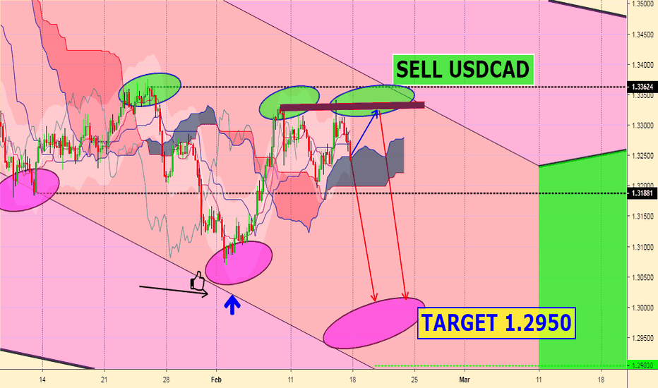 USDCAD: SELL USDCAD 300 PIPS. ZOOM TO SEE CHART