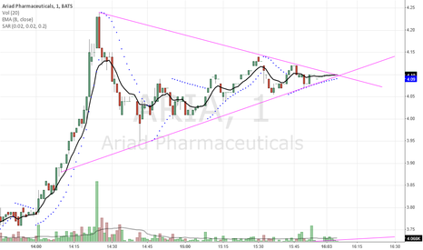 ARIA: aria