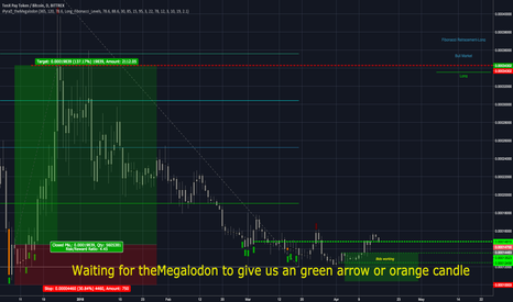 PAYBTC: Waiting Patiently For Good Entry