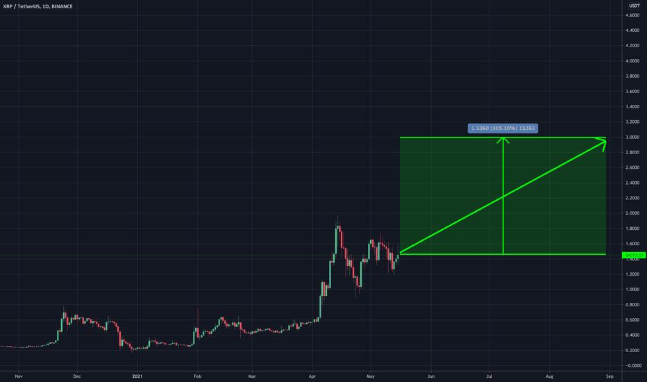 faceți bani cu bitcoin trading