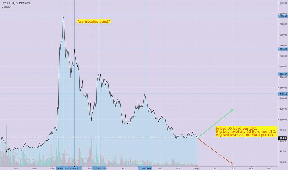 LTCEUR: The trouble with LTC, peak missing?