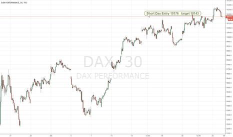 DAX: Short Dax Entry 10176   target 10143