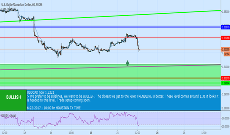 USDCAD: BULLISH waiting to hit 1.31 to BUY this pair