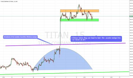 TITAN: TITAN Flag