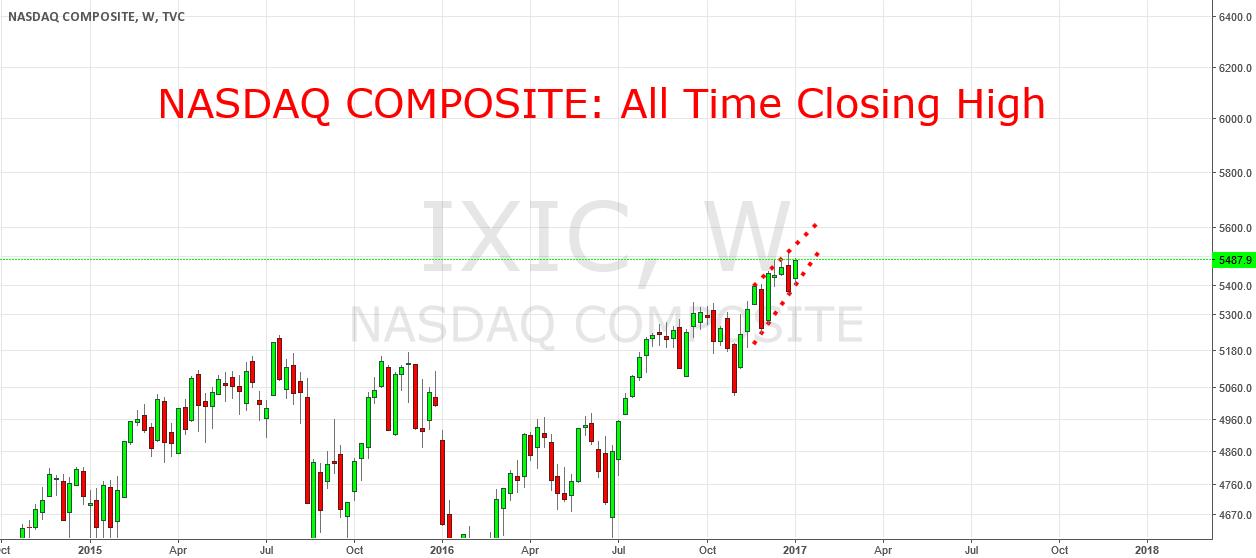 NASDAQ COMPOSITE: All Time High (close)