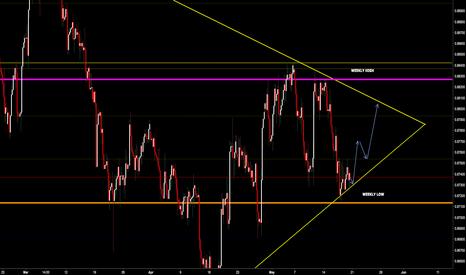 EURGBP: EUR/GBP pull back then long.