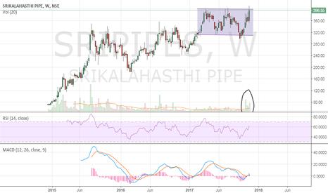 SRIPIPES: Srikalahasti - Keep a watch