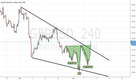 GBPUSD: Attention!