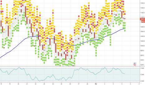 BTCUSD: Bitcoin outlook & analysis BTCUSD Bullish repeat Mar s