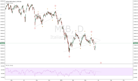 MIB: Go for Wave 5