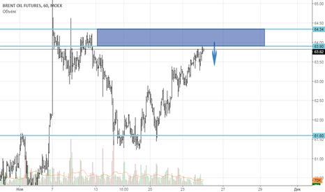 BR1!: Продажа фьючерса нефти Бренд (BR)на Московской бирже