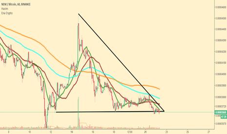 XEMBTC: büyük üçgen