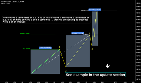 GBPUSD: How to Identify Extended wave 5 of and Impulse -  Educational