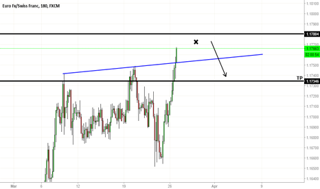 EURCHF: A lot of buyers?