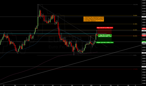 EURGBP: EURGBP, Head and shoulder trade - SHORT