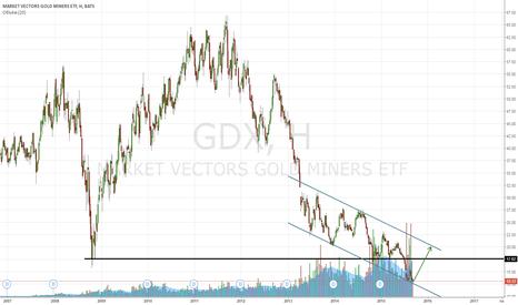 GDX: Судя по ETF, настало время обратить внимание на золото и...