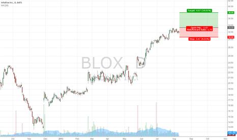 BLOX: BLOX shows a nice accumulation pattern