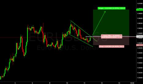EURUSD: EUR/USD (((FORECAST))) Bull Flag