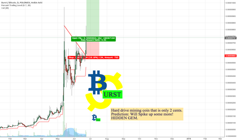 BURSTBTC: Buy Burst