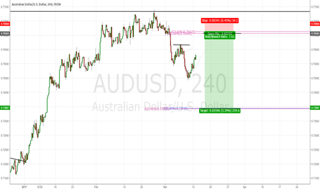 AUDUSD: AUDUSD: False breakout incoming?! 1:7 RR Short!